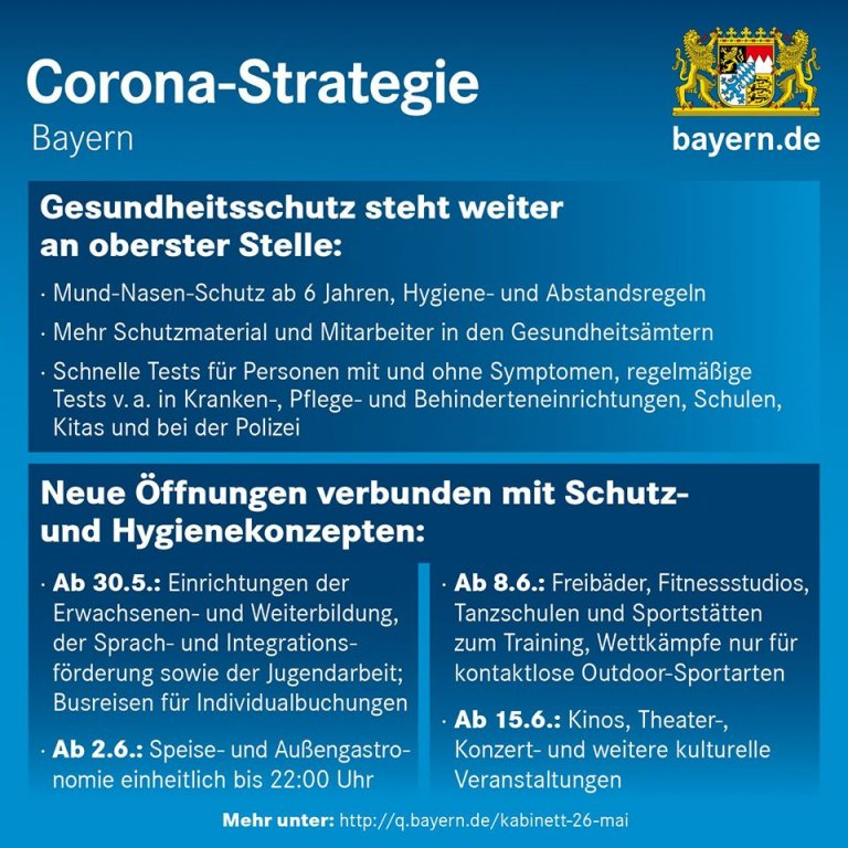 Coronastrategie_update_26Mai2020